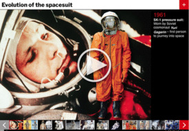 SPACE: Evolution of the spacesuit interactive infographic infographic