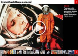 ESPACIO: Evolución del traje espacial infográfico interactivo infographic