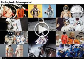 ESPAÇO: Evolução do fato espacial, interactivo infographic