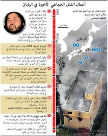 جريمة: أعمال القتل الجماعي الأخيرة في اليابان infographic