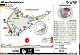 F1: GP von Deutschland,  interactive 2019 infographic