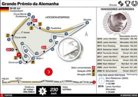 F1:GP da Alemanha interactivo 2019 infographic