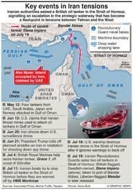MIDEAST: Iran seizes British tanker infographic