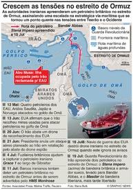 MÉDIO ORIENTE: Irão apreende petroleiro britânico infographic