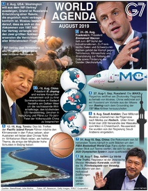 WORLD AGENDA: August 2019 infographic