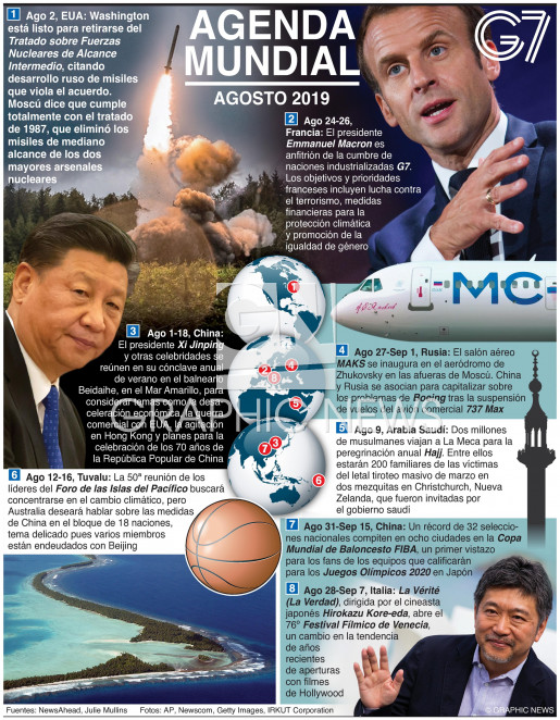 Agosto 2019 infographic