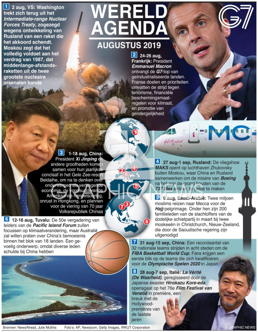 August 2019 infographic
