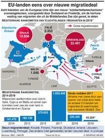 EU: Nieuw plan voor herhuisvesting migranten infographic