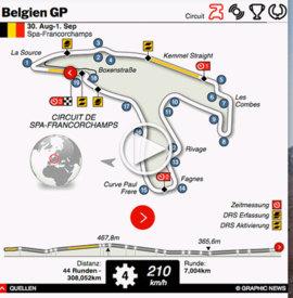 F1: Belgien GP interactive 2019 infographic