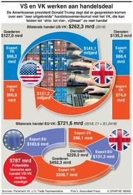 BUSINESS: Na-Brexits handelsakkoord VS-VK infographic
