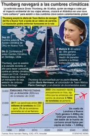 CAMBIO CLIMÁTICO: Thunberg navegará a las cumbres climáticas infographic