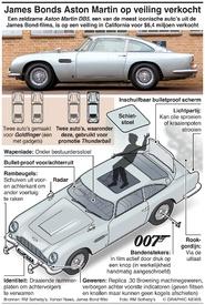 AUTO'S: Aston Martin DB5 van James Bond isgeveild infographic