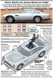 AUTOMÓVEIS: Aston Martin DB5 de James Bond em leilão infographic