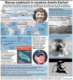 LUCHTVAART: De zoektocht naar Amelia Earhart infographic