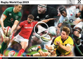 RUGBY: Rugby World Cup 2019 matches interactive (4) infographic