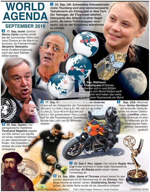 September 2019 infographic