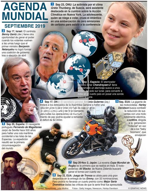 Septiembre 2019 infographic