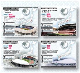 RUGBY: Estadios de la Copa Mundial de Rugby 2019 infographic
