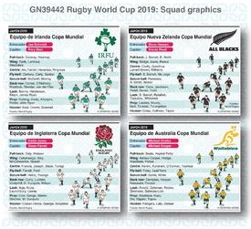 RUGBY: Selecciones Copa Mundial de Rugby 2019 infographic