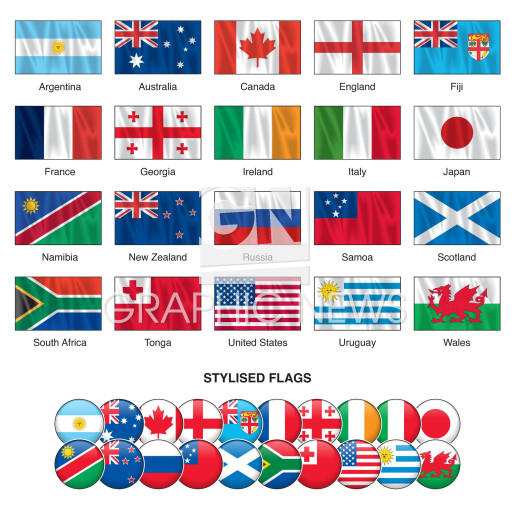 Rugby World Cup 2019 flags infographic
