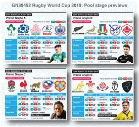 RUGBY: Previos de etapa de grupos de la Copa Mundial de Rugby 2019  infographic