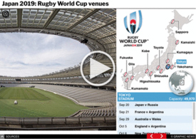RUGBY: Rugby World Cup 2019 venues interactive infographic
