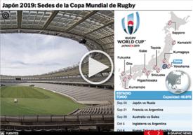 RUGBY: Sedes de la Copa Mundial de Rugby 2019  Interactivo infographic