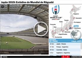 RÂGUEBI: Estádios do Mundial de Râguebi 2019 interactivo infographic