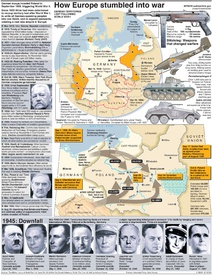 EUROPE: 1939 -- Timeline to World War II (1) infographic