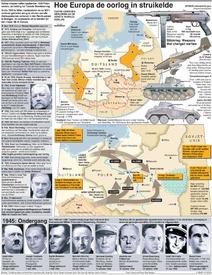 EUROPA: 1939 -- Tijdlijn naar de Oorlog infographic