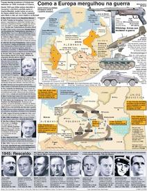 EUROPA: 1939 -- Cronologia rumo à guerra infographic