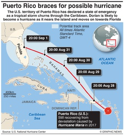 WEATHER: Tropical Storm Dorian infographic
