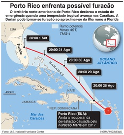 METEOROLOGIA: Tempestade tropical Dorian infographic