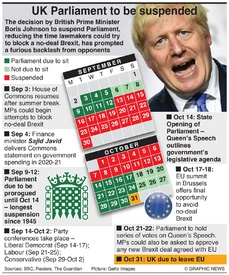 BREXIT: Timeline of UK Parliament suspension infographic