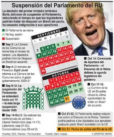 BREXIT: Cronolgía de la suspensión del Parlamento del RU infographic