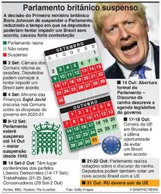 BREXIT: Cronologia da suspensão do Parlamento britânico infographic