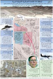 تاريخ: المنطقة 51 - القاعدة العسكرية الأميركية السرية infographic