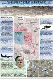 GESCHICHTE: Area 51 – Die Wahrheit ist da draußen infographic