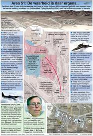 GESCHIEDENIS: Area 51: De waarheid is daar ergens... infographic