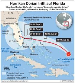 WETTER: Hurrikan Dorian infographic