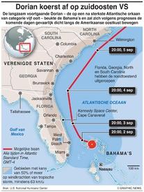 WEER: Orkaan Dorian bedreigt VS infographic