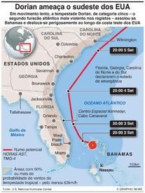METEOROLOGIA: Furacão Dorian ameaça EUA infographic