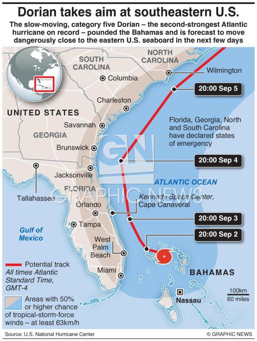 Hurricane Dorian threatens U.S. infographic