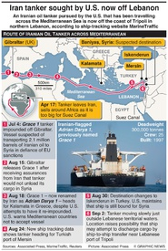 MIDEAST: Iran tanker heads for Lebanon infographic