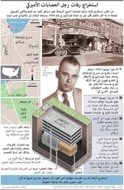 جريمة: استخراج رفات رجل العصابات جون ديلينغر infographic