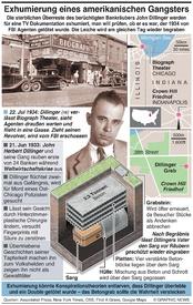 KRIMINALITÄT: Gangster John Dillinger wird exhumiert infographic