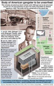 CRIME: Gangster John Dillinger to be exhumed infographic