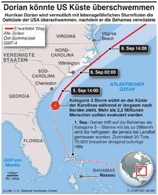 WEATHER: Hurrikan Dorian US Ostküste überschwemmen infographic