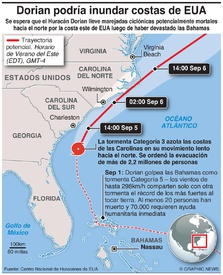 CLIMA: El huracán Dorian podría inundar costas de EUA infographic