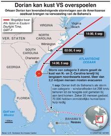 WEER: Orkaan Dorian kan kust VS overspoelen infographic